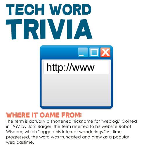 tech word trivia blog
