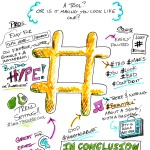 Hashtag-Tool