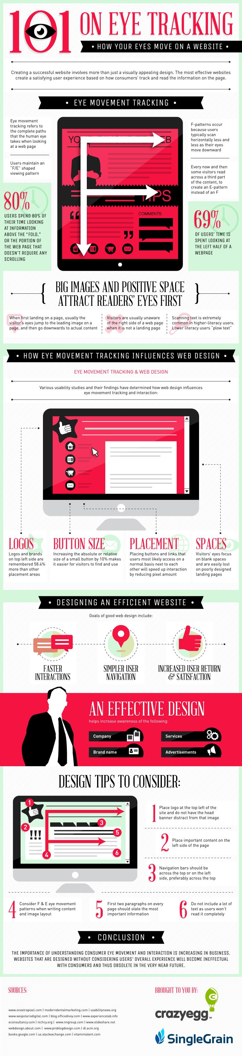 101-on-eye-tracking-how-your-eyes-move-on-a-website-infographic-internet-marketing-with-blog-optimization