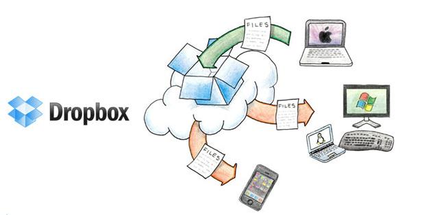 Dropbox-internet-tools